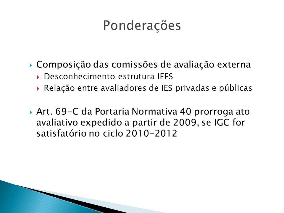 Ponderações Composição das comissões de avaliação externa Desconhecimento estrutura IFES Relação entre avaliadores de IES privadas e públicas Art. 69-