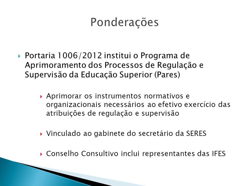 Ponderações Portaria 1006/2012 institui o Programa de Aprimoramento dos Processos de Regulação e Supervisão da Educação Superior (Pares) Aprimorar os