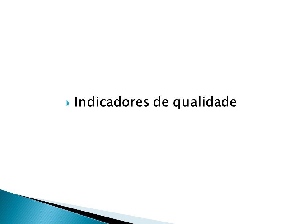 CI é conceito de avaliação e não indicador de qualidade Qual o significado desta distinção.