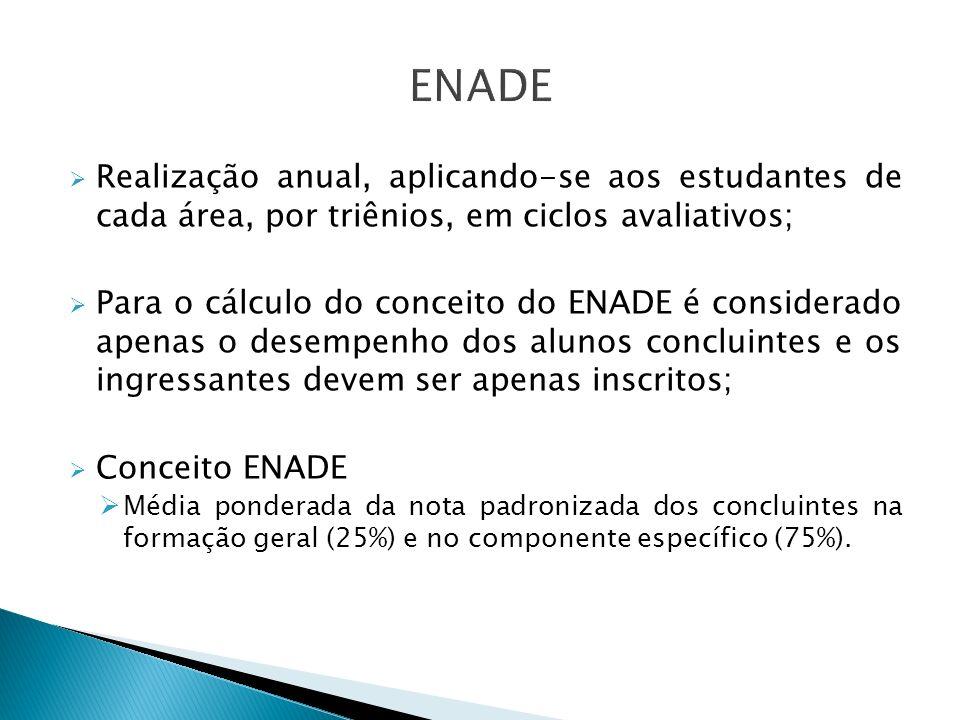 Realização anual, aplicando-se aos estudantes de cada área, por triênios, em ciclos avaliativos; Para o cálculo do conceito do ENADE é considerado ape