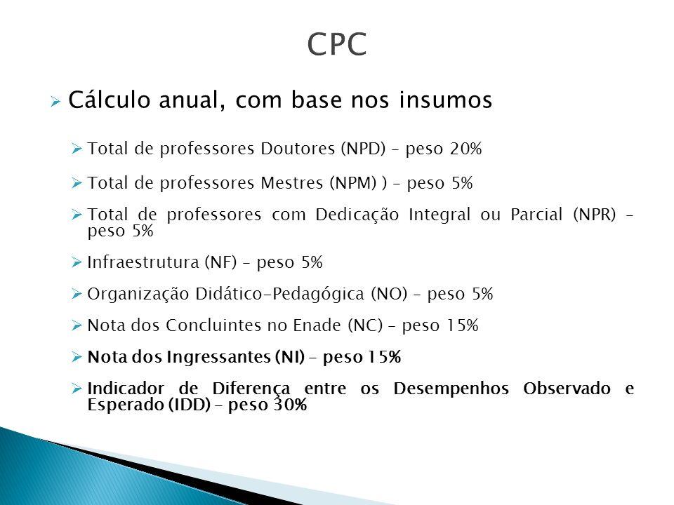 Cálculo anual, com base nos insumos Total de professores Doutores (NPD) – peso 20% Total de professores Mestres (NPM) ) – peso 5% Total de professores