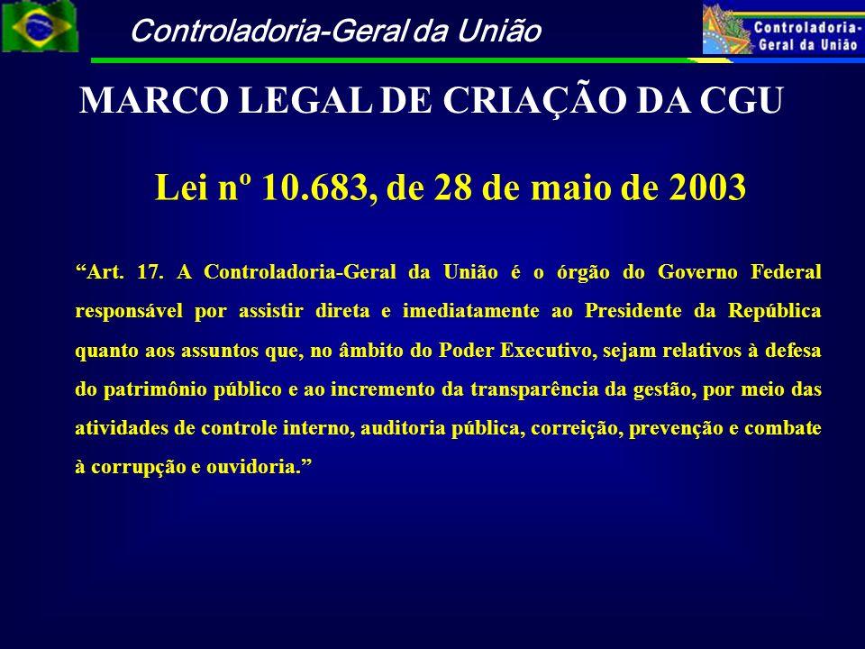 Controladoria-Geral da União MARCO LEGAL DE CRIAÇÃO DA CGU Lei nº 10.683, de 28 de maio de 2003 Art. 17. A Controladoria-Geral da União é o órgão do G