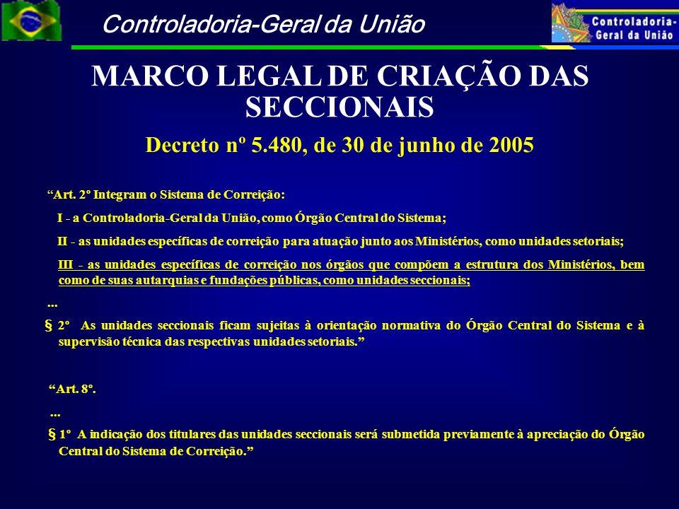 Controladoria-Geral da União MARCO LEGAL DE CRIAÇÃO DAS SECCIONAIS Decreto nº 5.480, de 30 de junho de 2005 Art. 2º Integram o Sistema de Correição: I