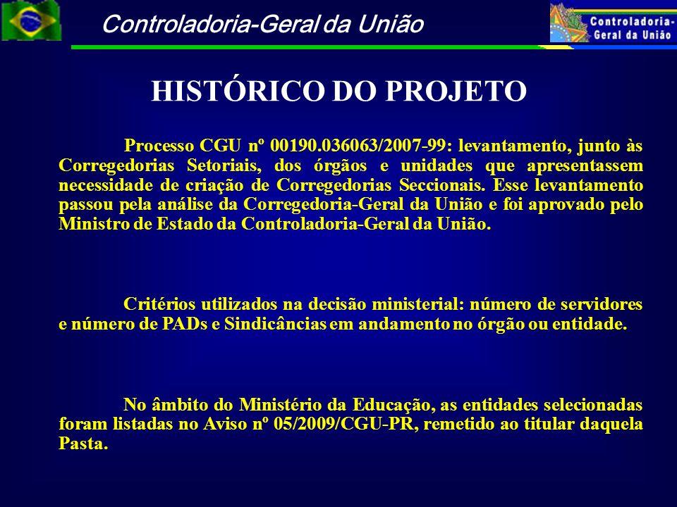Controladoria-Geral da União HISTÓRICO DO PROJETO Processo CGU nº 00190.036063/2007-99: levantamento, junto às Corregedorias Setoriais, dos órgãos e u