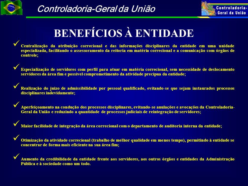 Controladoria-Geral da União BENEFÍCIOS À ENTIDADE Centralização da atribuição correcional e das informações disciplinares da entidade em uma unidade