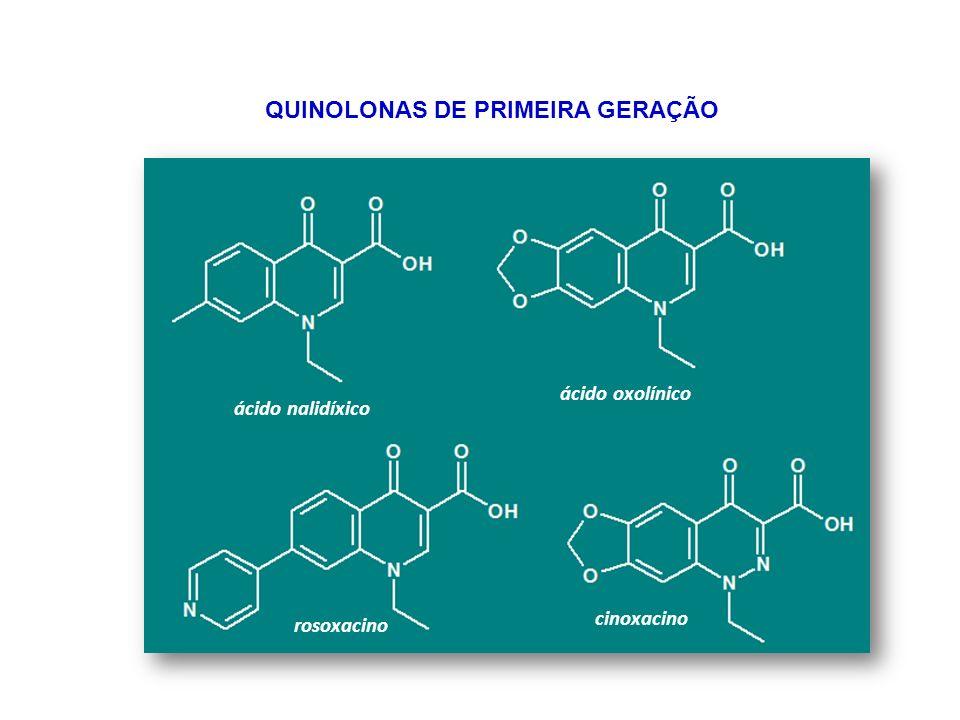 ácido oxolínico ácido nalidíxico rosoxacino cinoxacino QUINOLONAS DE PRIMEIRA GERAÇÃO