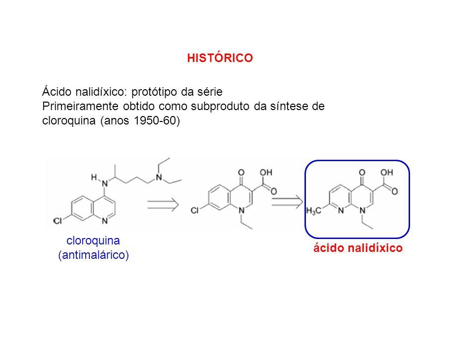 HISTÓRICO Ácido nalidíxico: protótipo da série Primeiramente obtido como subproduto da síntese de cloroquina (anos 1950-60) cloroquina (antimalárico)
