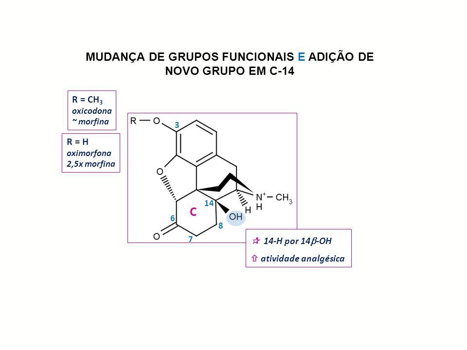 6 7 8 14 3 R = H oximorfona 2,5x morfina R = CH 3 oxicodona ~ morfina C 14-H por 14 -OH atividade analgésica MUDANÇA DE GRUPOS FUNCIONAIS E ADIÇÃO DE