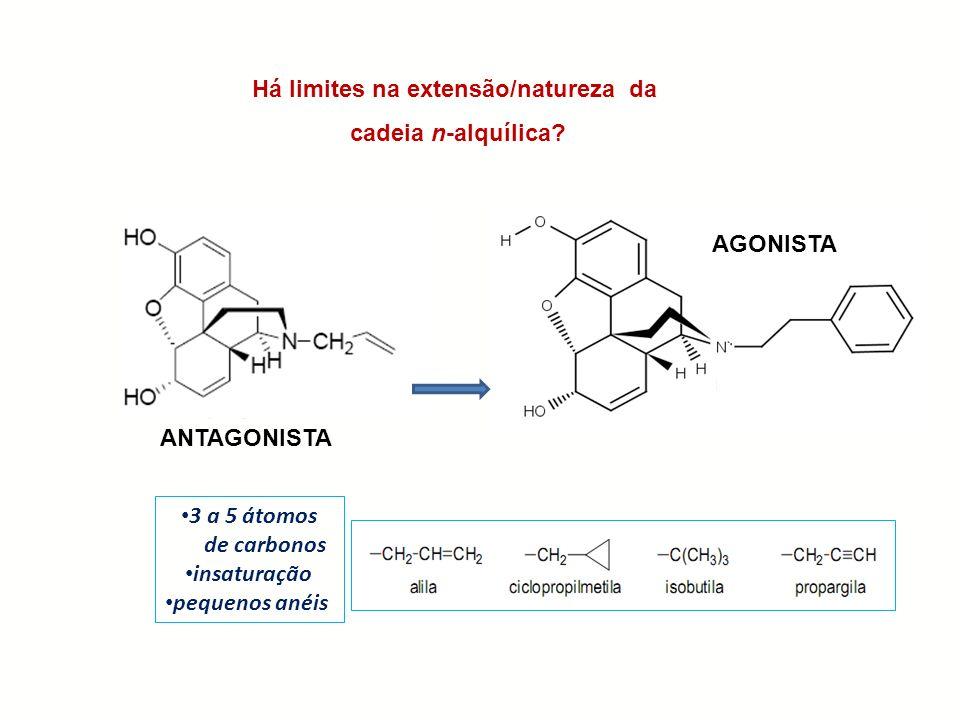 ANTAGONISTA AGONISTA Há limites na extensão/natureza da cadeia n-alquílica? 3 a 5 átomos de carbonos insaturação pequenos anéis