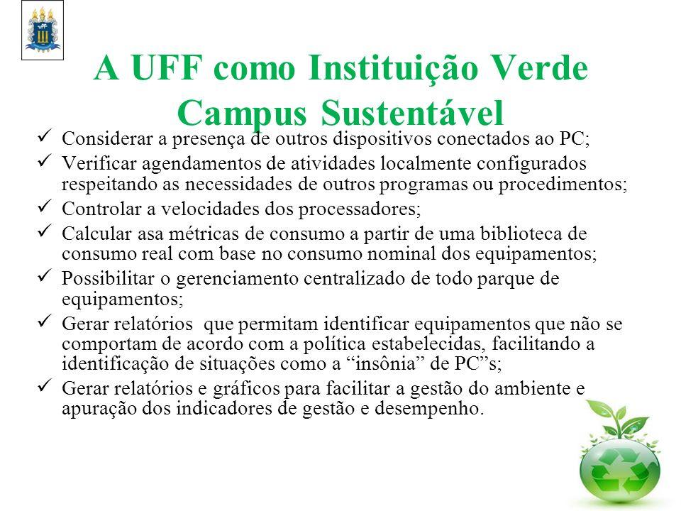A UFF como Instituição Verde Campus Sustentável Considerar a presença de outros dispositivos conectados ao PC; Verificar agendamentos de atividades lo
