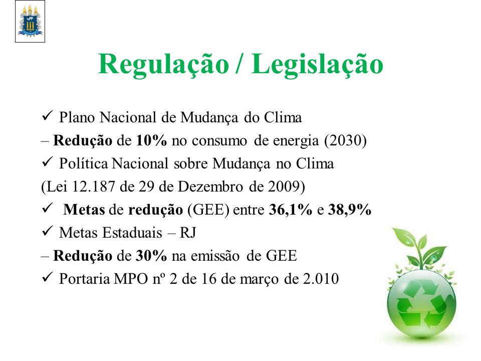Regulação / Legislação Plano Nacional de Mudança do Clima – Redução de 10% no consumo de energia (2030) Política Nacional sobre Mudança no Clima (Lei