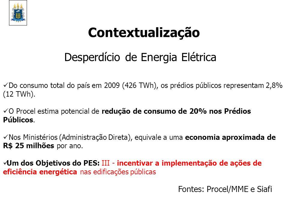 Desperdício de Energia Elétrica Do consumo total do país em 2009 (426 TWh), os prédios públicos representam 2,8% (12 TWh). O Procel estima potencial d