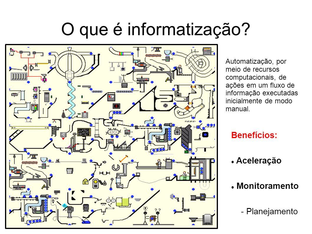 Automatização, por meio de recursos computacionais, de ações em um fluxo de informação executadas inicialmente de modo manual. Benefícios: Aceleração