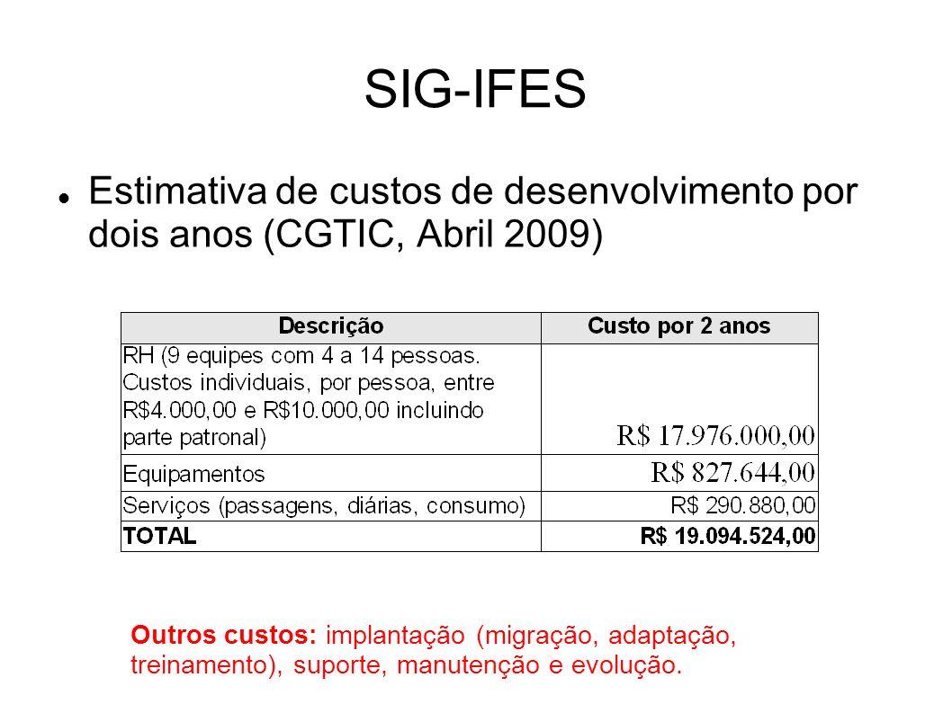SIG-IFES Estimativa de custos de desenvolvimento por dois anos (CGTIC, Abril 2009) Outros custos: implantação (migração, adaptação, treinamento), supo