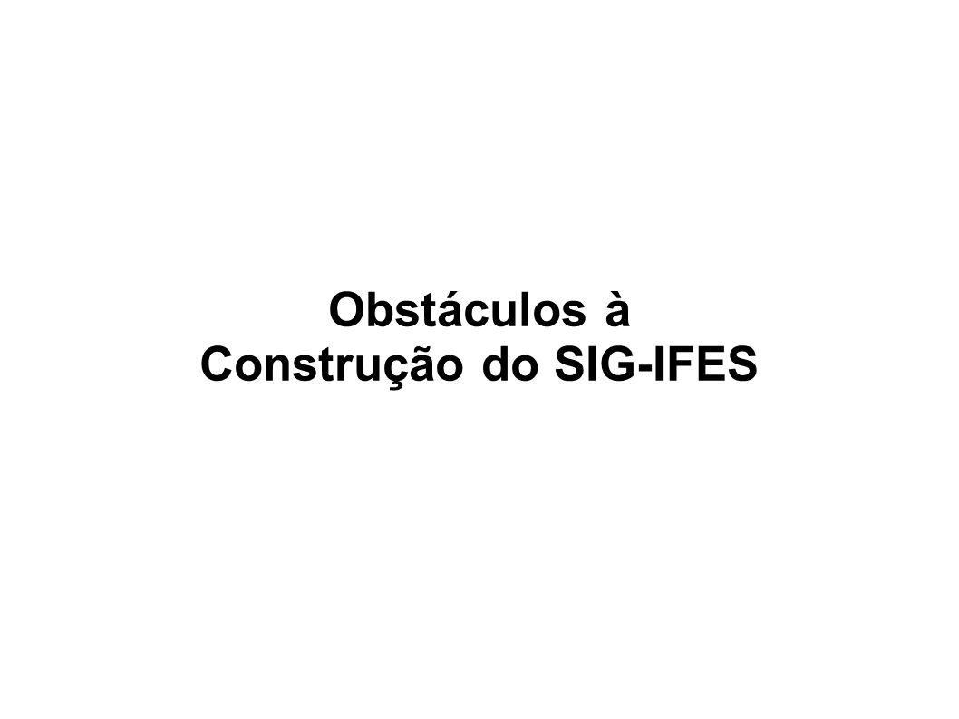 Obstáculos à Construção do SIG-IFES