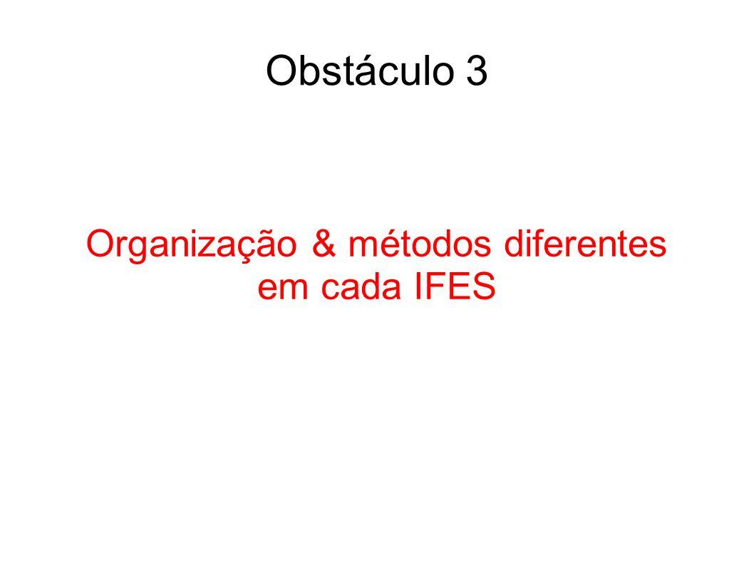 Obstáculo 3 Organização & métodos diferentes em cada IFES