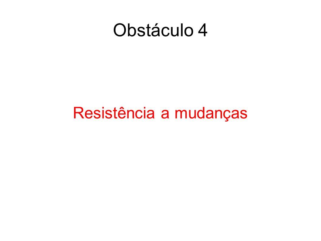 Obstáculo 4 Resistência a mudanças