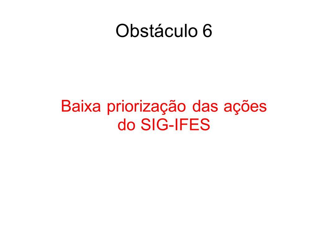 Obstáculo 6 Baixa priorização das ações do SIG-IFES