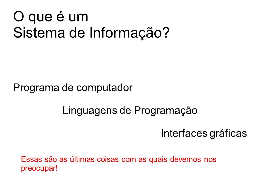 Programa de computador Linguagens de Programação Interfaces gráficas O que é um Sistema de Informação? Essas são as últimas coisas com as quais devemo