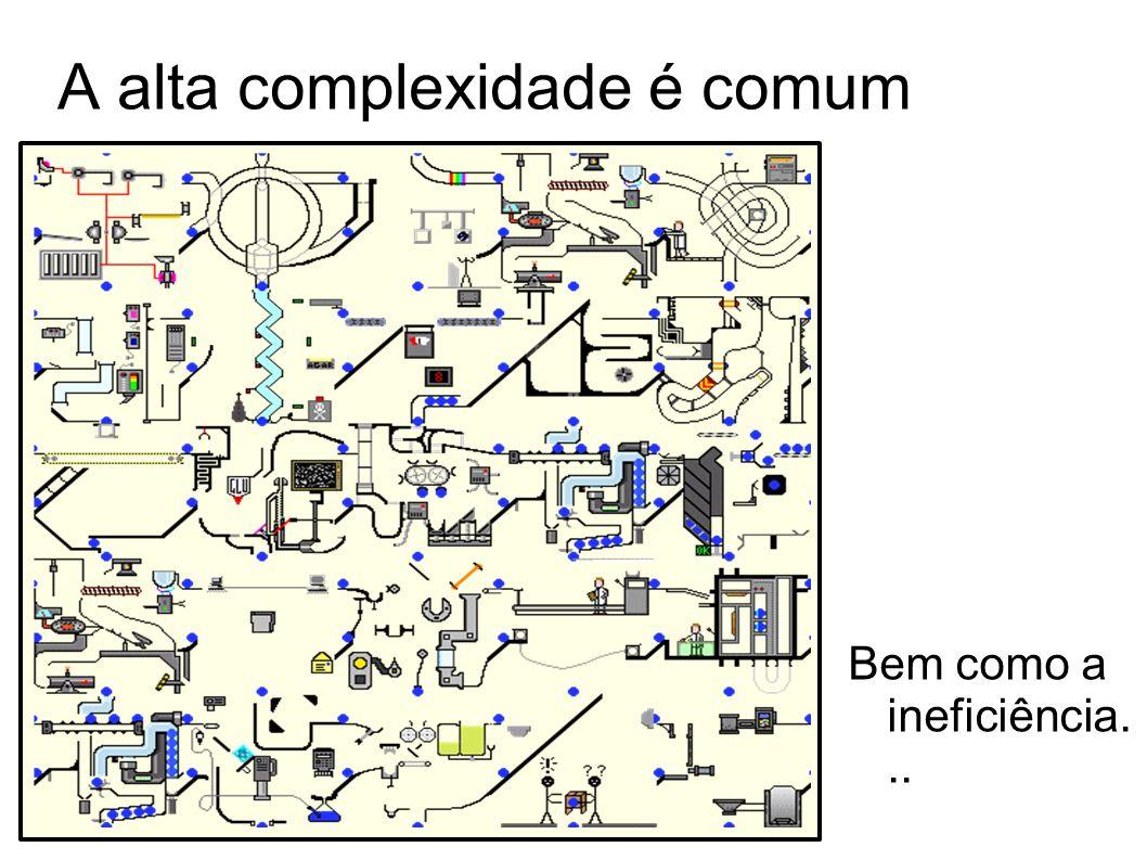A alta complexidade é comum Bem como a ineficiência...