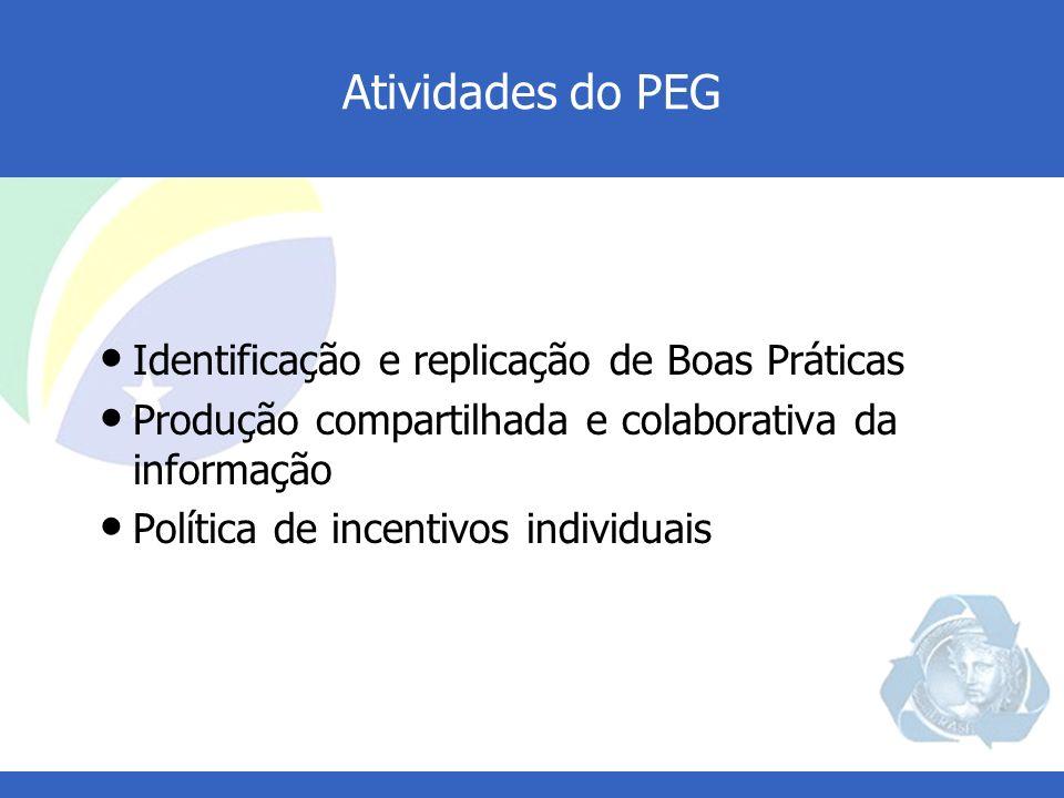 Ações do PEG Identificação e replicação de Boas Práticas Produção compartilhada e colaborativa da informação Política de incentivos individuais Atividades do PEG