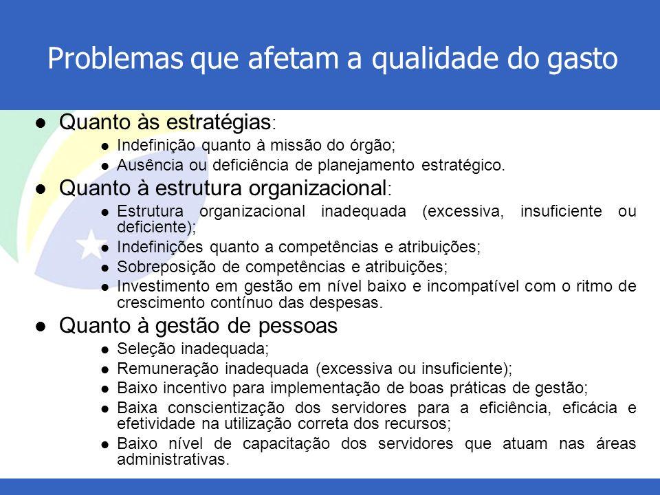 Problemas que afetam a qualidade do gasto Quanto às estratégias : Indefinição quanto à missão do órgão; Ausência ou deficiência de planejamento estratégico.