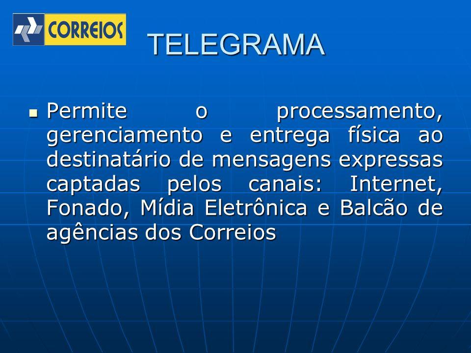TELEGRAMA Permite o processamento, gerenciamento e entrega física ao destinatário de mensagens expressas captadas pelos canais: Internet, Fonado, Mídi