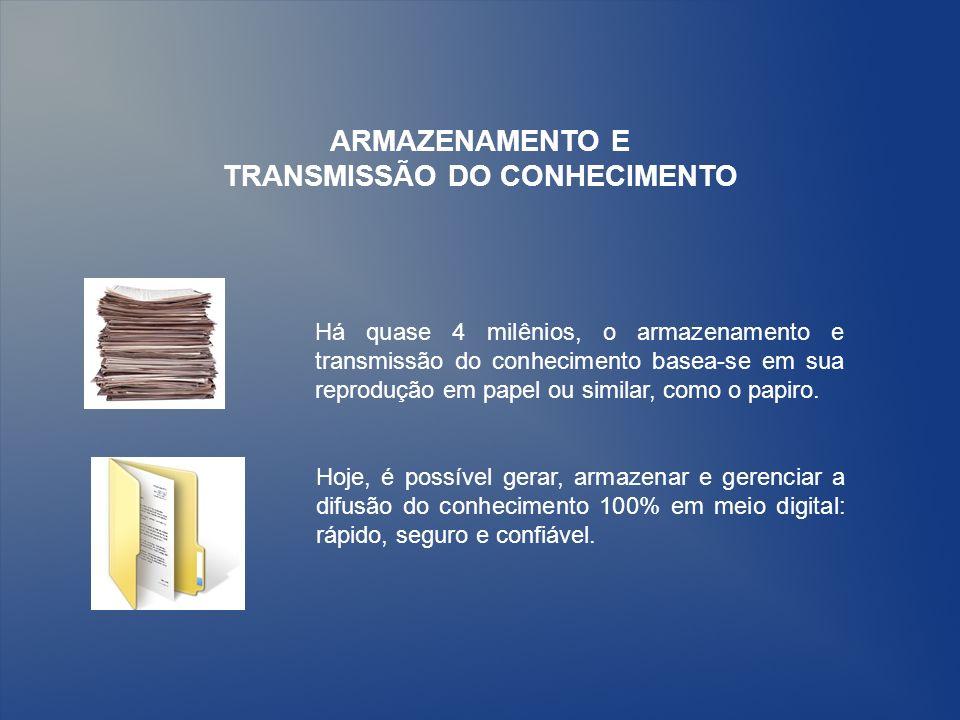 ARMAZENAMENTO E TRANSMISSÃO DO CONHECIMENTO Há quase 4 milênios, o armazenamento e transmissão do conhecimento basea-se em sua reprodução em papel ou similar, como o papiro.