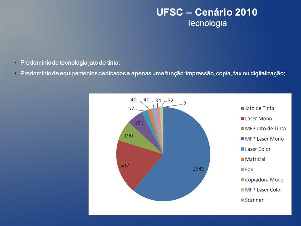UFSC – Cenário 2010 Tecnologia Predomínio de tecnologia jato de tinta; Predomínio de equipamentos dedicados a apenas uma função: impressão, cópia, fax ou digitalização;