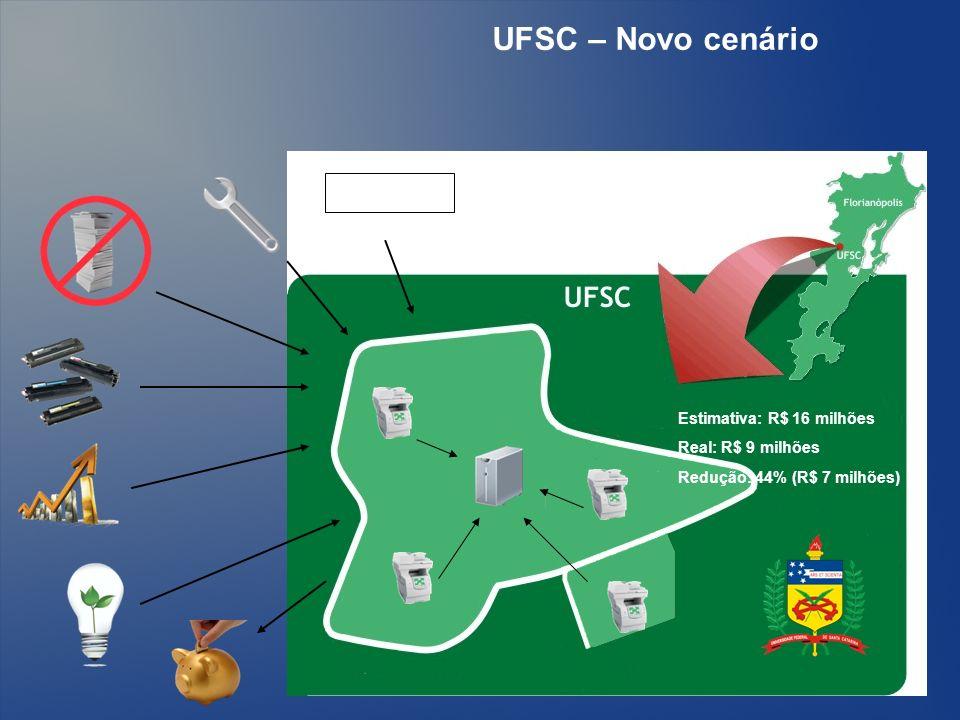 UFSC – Novo cenário GESTÃO Estimativa: R$ 16 milhões Real: R$ 9 milhões Redução: 44% (R$ 7 milhões)