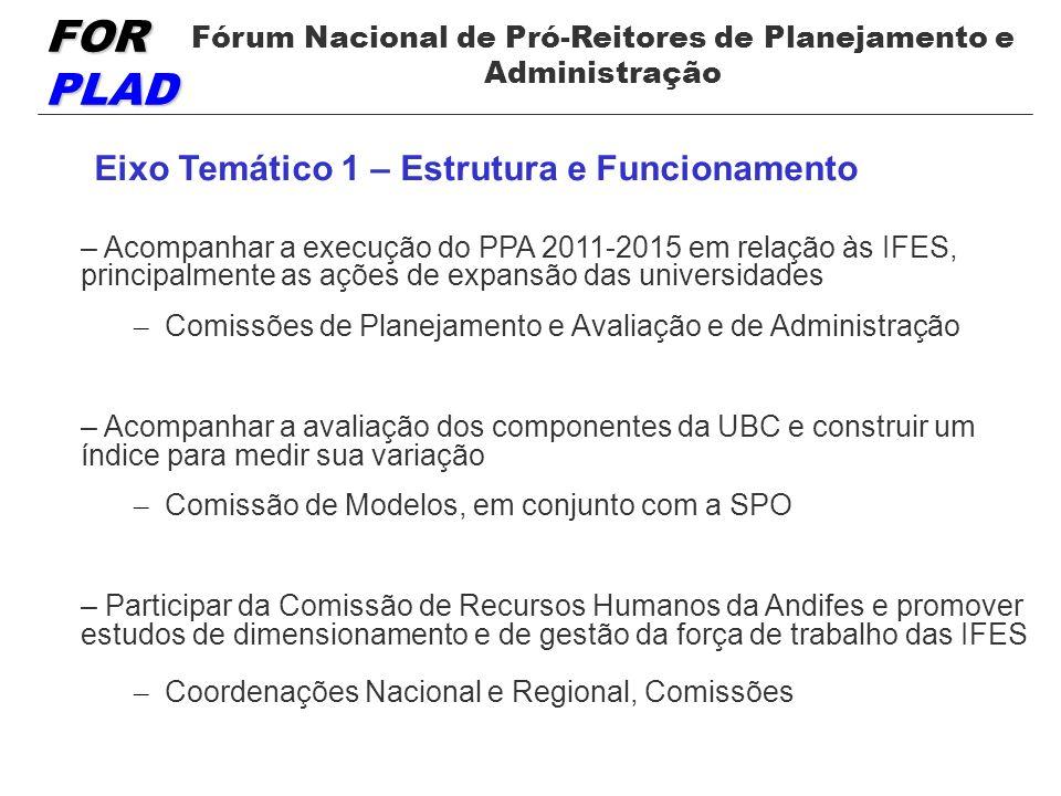 FOR PLAD Fórum Nacional de Pró-Reitores de Planejamento e Administração Eixo Temático 1 – Estrutura e Funcionamento – Acompanhar a execução do PPA 2011-2015 em relação às IFES, principalmente as ações de expansão das universidades – Comissões de Planejamento e Avaliação e de Administração – Acompanhar a avaliação dos componentes da UBC e construir um índice para medir sua variação – Comissão de Modelos, em conjunto com a SPO – Participar da Comissão de Recursos Humanos da Andifes e promover estudos de dimensionamento e de gestão da força de trabalho das IFES – Coordenações Nacional e Regional, Comissões