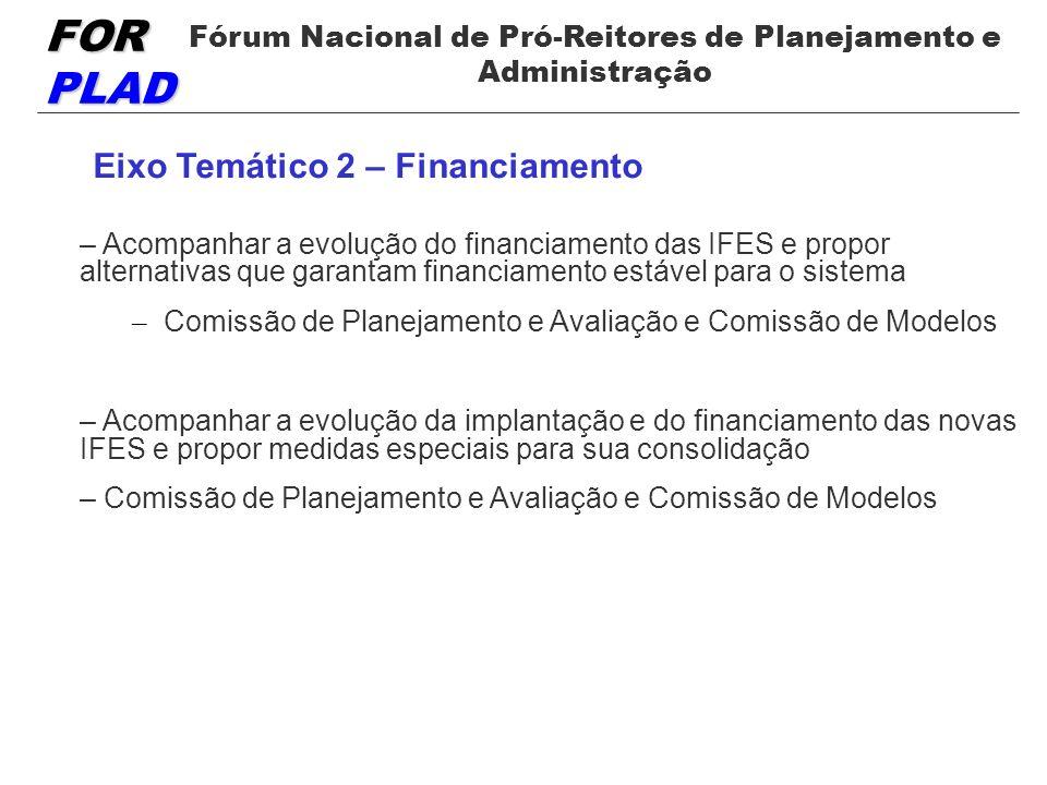 FOR PLAD Fórum Nacional de Pró-Reitores de Planejamento e Administração Eixo Temático 2 – Financiamento – Acompanhar a evolução do financiamento das IFES e propor alternativas que garantam financiamento estável para o sistema – Comissão de Planejamento e Avaliação e Comissão de Modelos – Acompanhar a evolução da implantação e do financiamento das novas IFES e propor medidas especiais para sua consolidação – Comissão de Planejamento e Avaliação e Comissão de Modelos