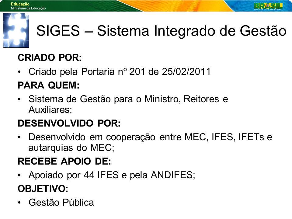 Educação Ministério da Educação CRIADO POR: Criado pela Portaria nº 201 de 25/02/2011 PARA QUEM: Sistema de Gestão para o Ministro, Reitores e Auxilia