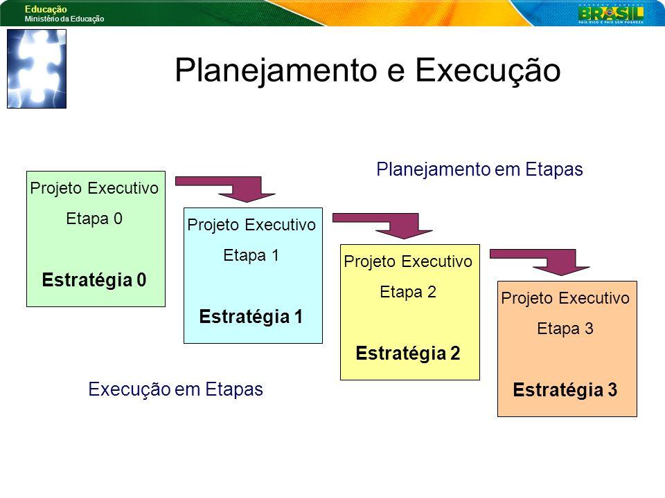 Educação Ministério da Educação Planejamento e Execução Projeto Executivo Etapa 0 Estratégia 0 Projeto Executivo Etapa 1 Estratégia 1 Projeto Executiv