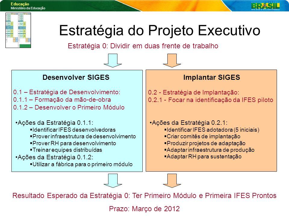 Educação Ministério da Educação Desenvolver SIGESImplantar SIGES 0.1 – Estratégia de Desenvolvimento: 0.1.1 – Formação da mão-de-obra 0.1.2 – Desenvol