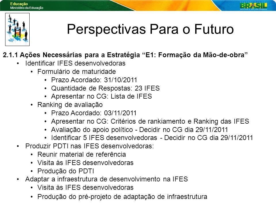 Educação Ministério da Educação Perspectivas Para o Futuro 2.1.1 Ações Necessárias para a Estratégia E1: Formação da Mão-de-obra Identificar IFES dese