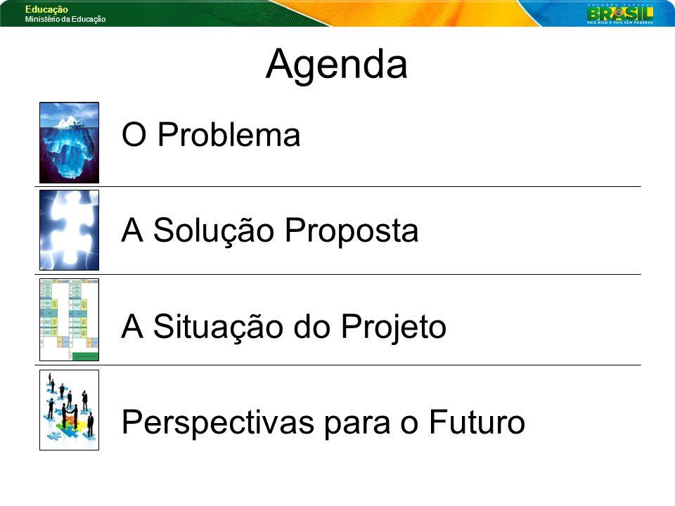 Educação Ministério da Educação Agenda O Problema A Solução Proposta A Situação do Projeto Perspectivas para o Futuro