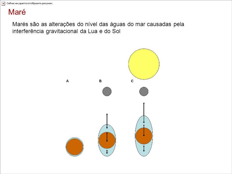 Maré Marés são as alterações do nível das águas do mar causadas pela interferência gravitacional da Lua e do Sol