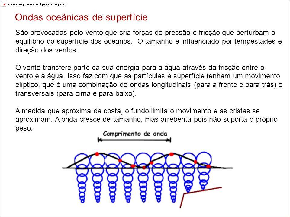Ondas oceânicas de superfície São provocadas pelo vento que cria forças de pressão e fricção que perturbam o equilíbrio da superfície dos oceanos. O t