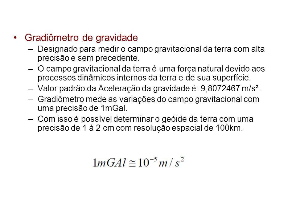 Gradiômetro de gravidade –Designado para medir o campo gravitacional da terra com alta precisão e sem precedente. –O campo gravitacional da terra é um