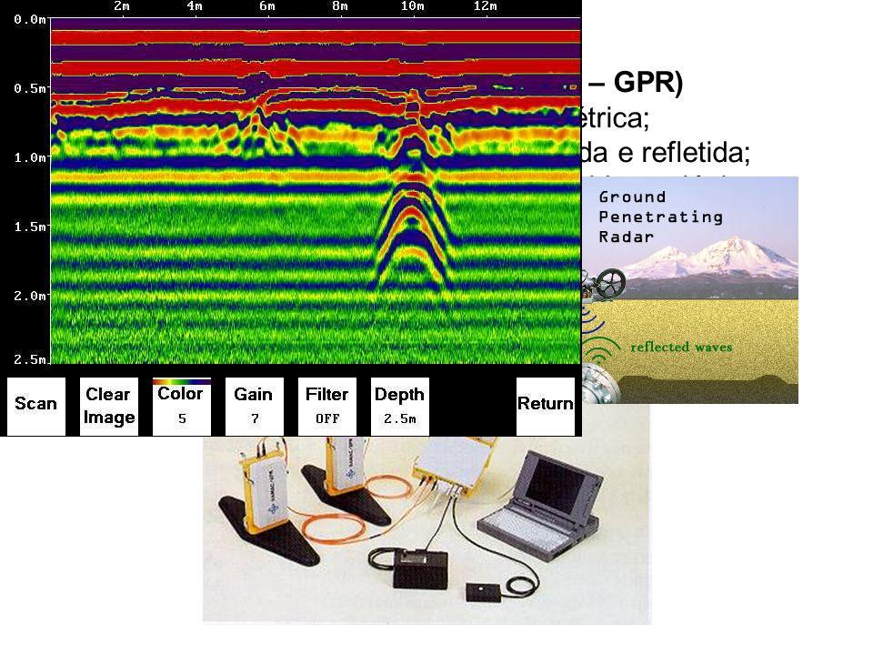 Geo-radar (Ground Penetrating Radar – GPR) propriedade física: permissividade dielétrica; princípio: onda eletromagnética refratada e refletida; aplic
