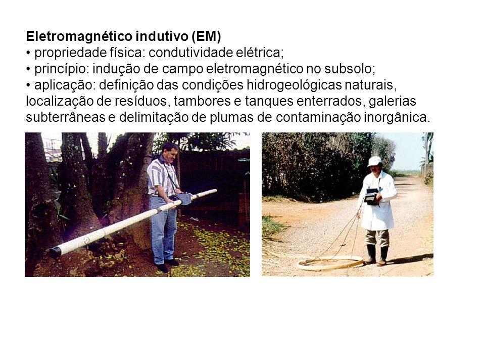 Eletromagnético indutivo (EM) propriedade física: condutividade elétrica; princípio: indução de campo eletromagnético no subsolo; aplicação: definição
