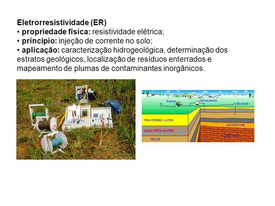 Eletrorresistividade (ER) propriedade física: resistividade elétrica; princípio: injeção de corrente no solo; aplicação: caracterização hidrogeológica