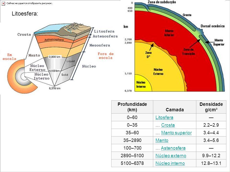 Litoesfera: Profundidade (km)Camada Densidade g/cm³ 0–60Litosfera 0–35… CrostaCrosta2.2–2.9 35–60… Manto superiorManto superior3.4–4.4 35–2890Manto3.4