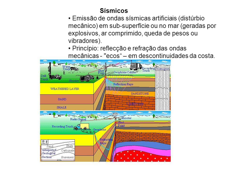 Sísmicos Emissão de ondas sísmicas artificiais (distúrbio mecânico) em sub-superfície ou no mar (geradas por explosivos, ar comprimido, queda de pesos