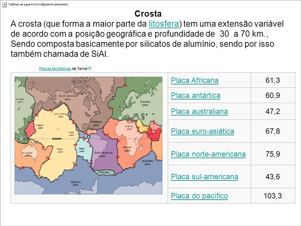 Crosta A crosta (que forma a maior parte da litosfera) tem uma extensão variável de acordo com a posição geográfica e profundidade de 30 a 70 km., Sen