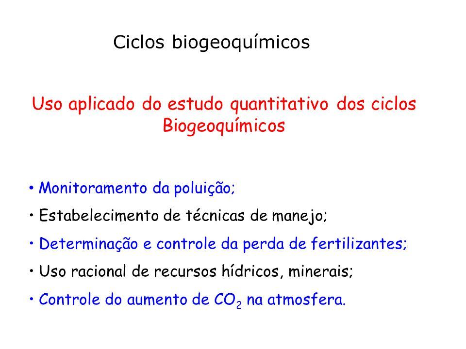 Uso aplicado do estudo quantitativo dos ciclos Biogeoquímicos Monitoramento da poluição; Estabelecimento de técnicas de manejo; Determinação e control