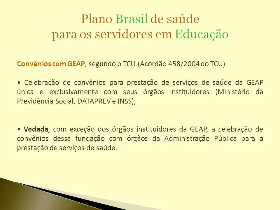 Convênios com GEAP, segundo o TCU (Acórdão 458/2004 do TCU) Celebração de convênios para prestação de serviços de saúde da GEAP única e exclusivamente