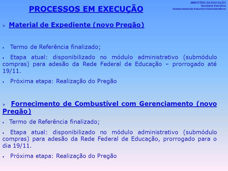 PROCESSOS EM EXECUÇÃO Material de Expediente (novo Pregão) Termo de Referência finalizado; Etapa atual: disponibilizado no módulo administrativo (subm