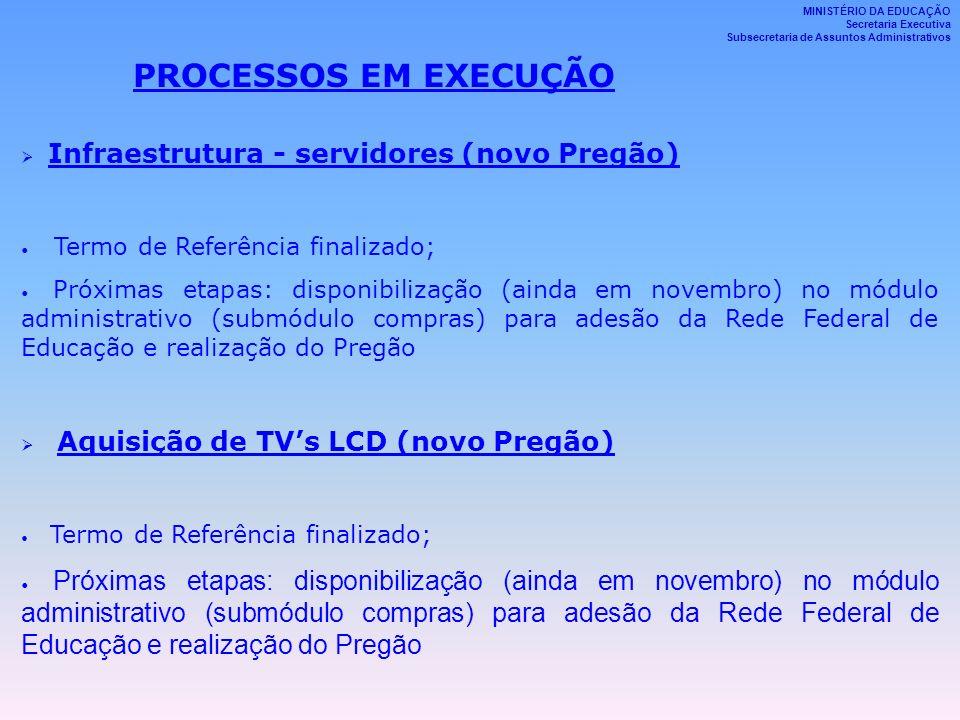 PROCESSOS EM EXECUÇÃO Infraestrutura - servidores (novo Pregão) Termo de Referência finalizado; Próximas etapas: disponibilização (ainda em novembro)